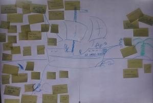 dibuix d'un vaixell navegant  amb post its al voltant