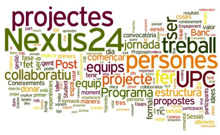 Blog wordle nexus24