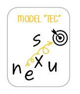 ModelTEC