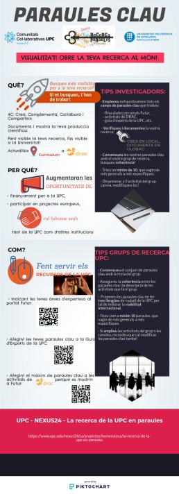 infografia_paraules_clau_fons clar